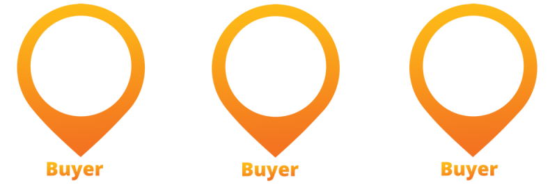 Van Buyer Car Buyer 4x4 Buyer York